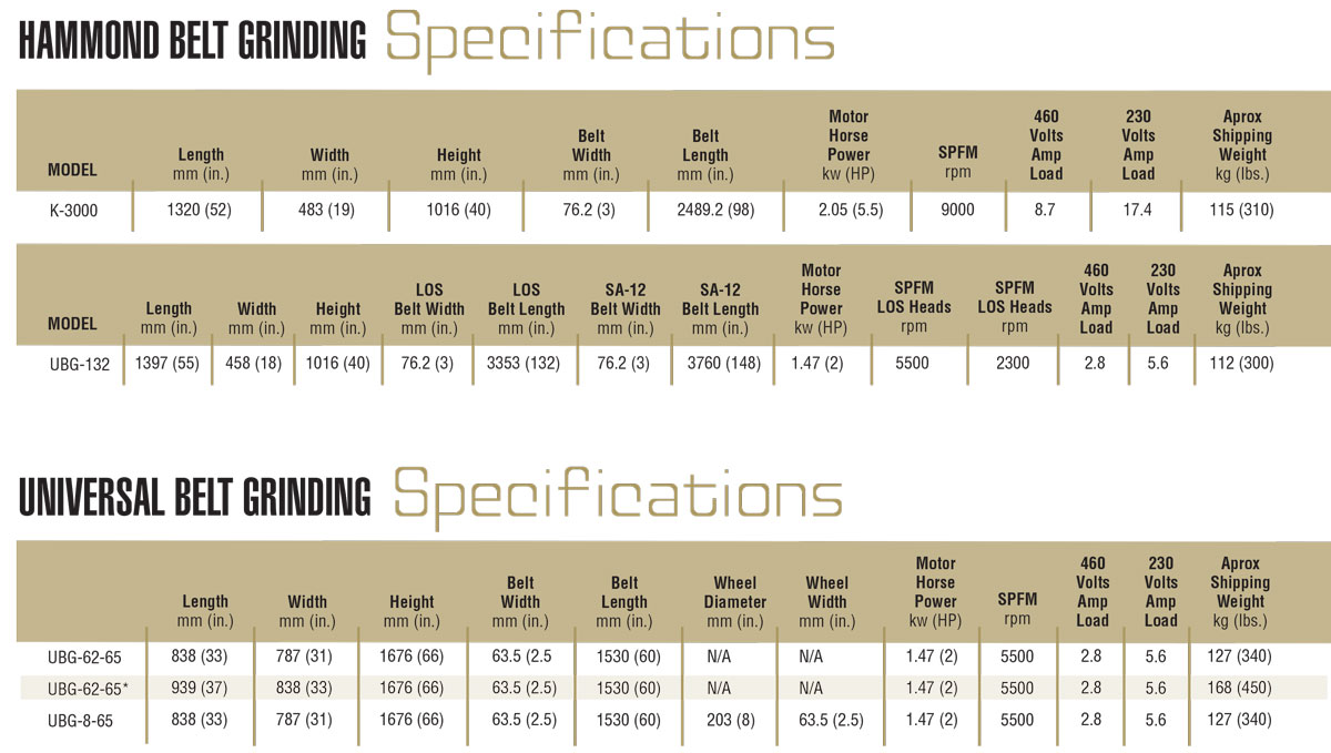 belt grinding specifications