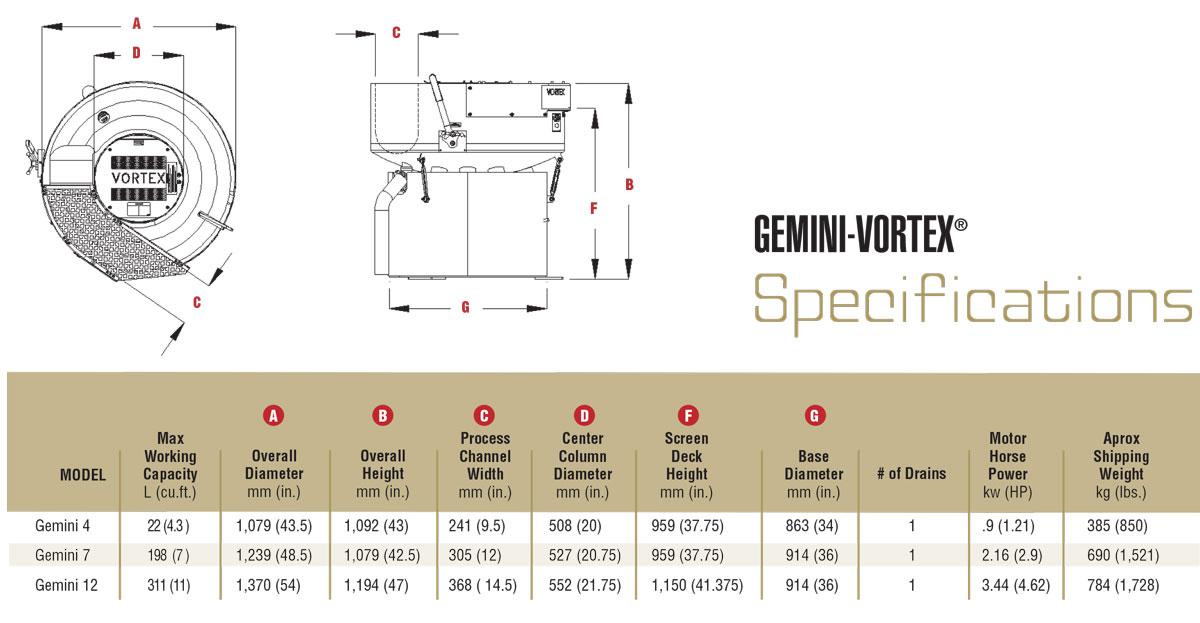gemini vortex specification