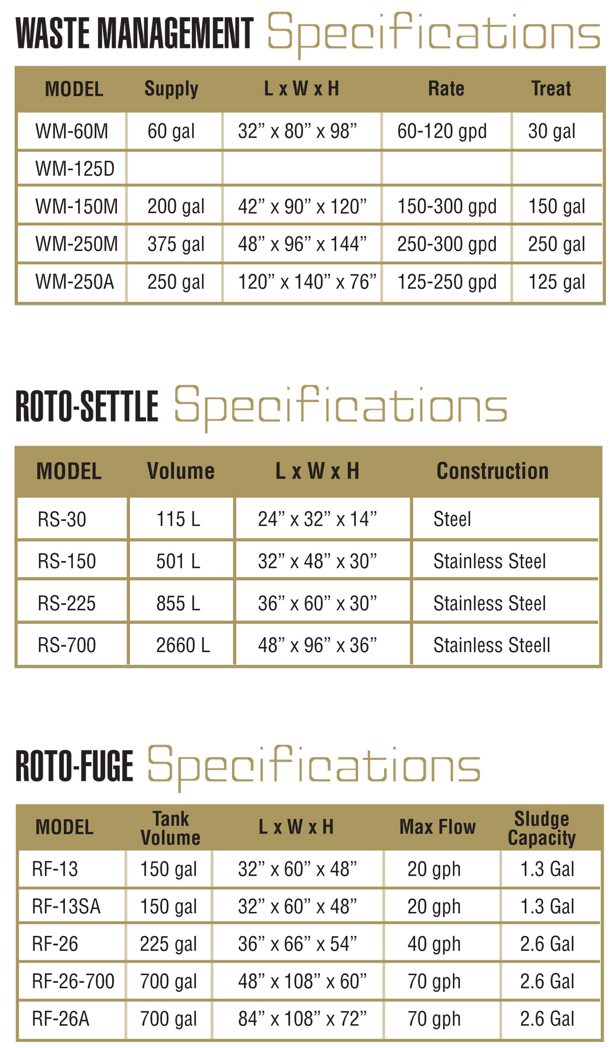waste management specifications
