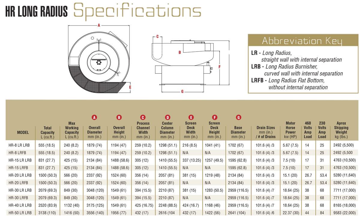 hr long radius specs